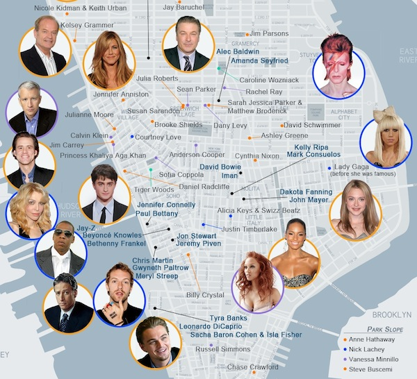 the top 5 best and worst celebrity neighbors in nyc